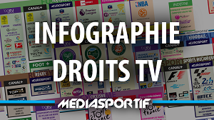 http://www.mediasportif.fr/wp-content/uploads/2016/10/Infographie-300x168.png