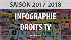http://www.mediasportif.fr/wp-content/uploads/2017/09/ILLUSTRATION_INFO2017-1-e1505158475783.png