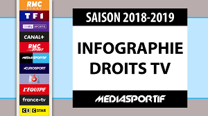 https://www.mediasportif.fr/wp-content/uploads/2018/09/ill_infographie_19.png